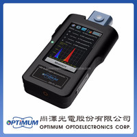 LED Grow Light, LED Plant Light Spectrometer SRI-PL-6000, Spectroradiometer, Spectrophotomter