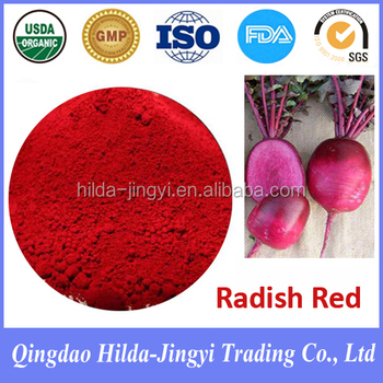 Factory Supply Natural Pigment Red Radish Color