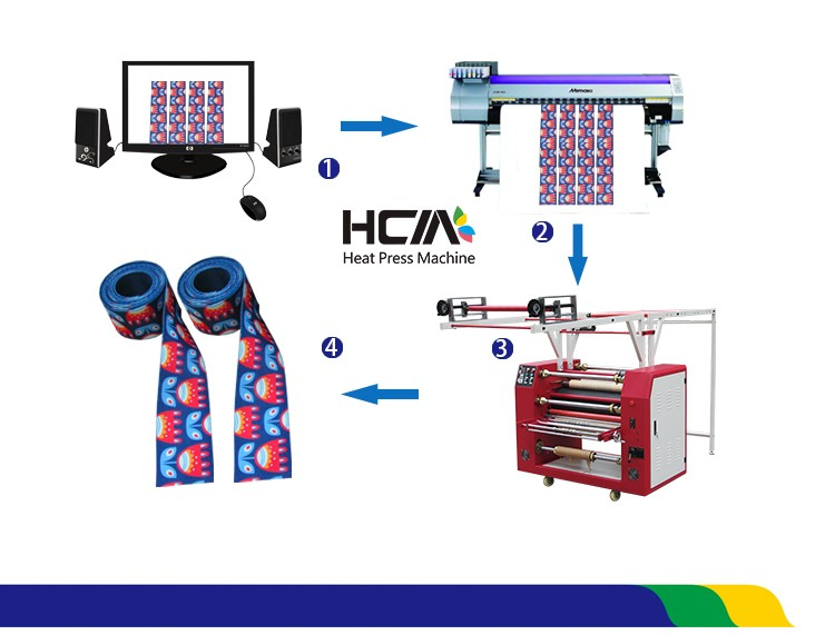 Ribbon roller sublimation transfer machine with conveyor belt automatic adjustment device