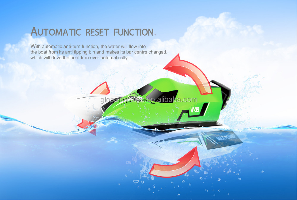 WLtoys k915 rc boat High Speed brushless racing boat remote control  RTG rc toys for kids.jpg