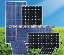 Amorphous Silicon Solar Panel Manufacturers