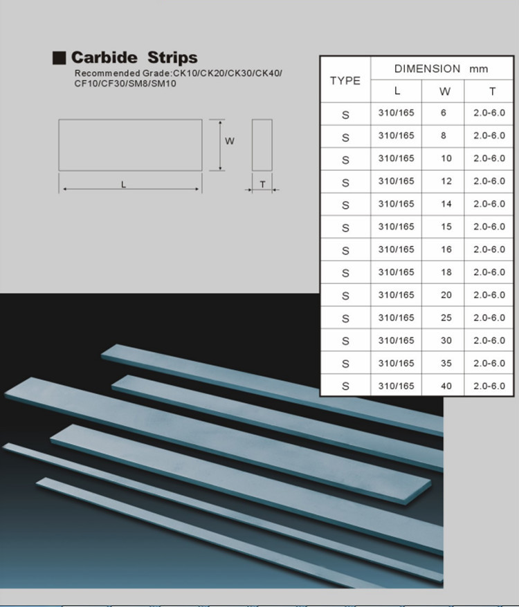 YG6/YG8 tungsten carbide flat bar,tungsten carbide strips
