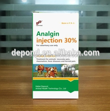 fever medicine for animals analgin injection 30% 50%
