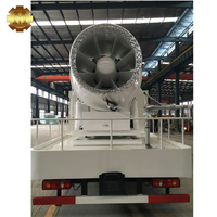 Long Distance Air Sprayer For Industry