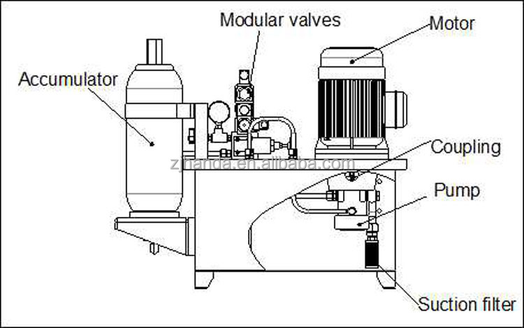HANLIDA_quality_hydraulic_power_unit_with_accumulator_export_to_Uzbekistan_60L_oil_resevoir_1_5kw_motor