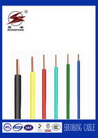 High quality 1.5mm 2.5mm 4mm 6mm 10mm house wiring electrical cable