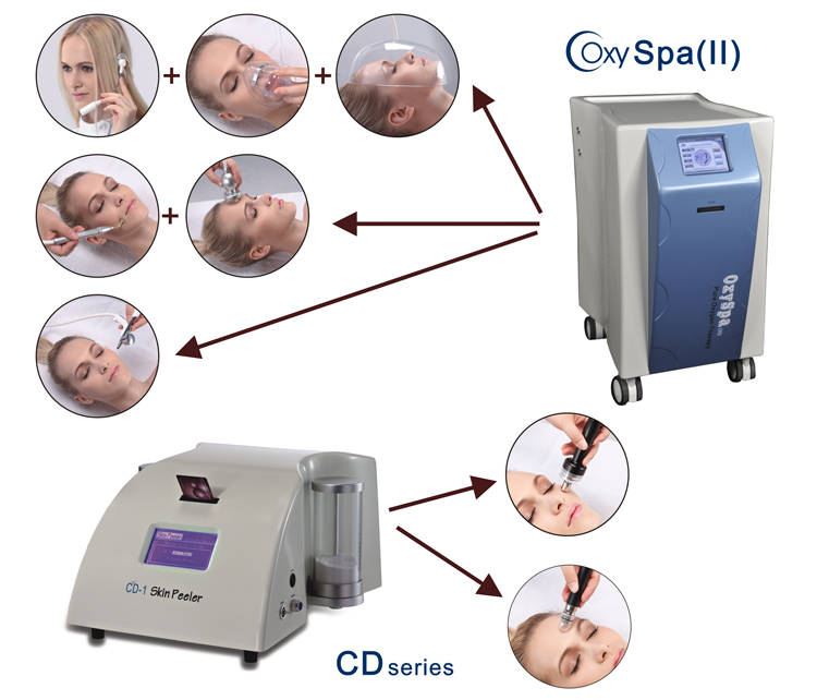OxySpa(II)+CD Oxygen acne removal system oxygen therapy equipment (CE,ISO 13485,D&B since1994)