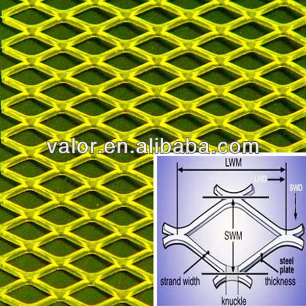 flat expanded metal mesh Serve as reinforcing bar in construction, railway and bridge