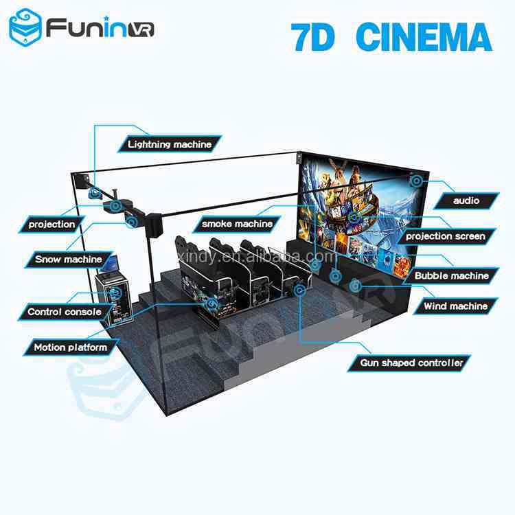 OFF-ROAD RACING 5d cinema films / movies Mobile trucks 5d cinema and We provide Mobile 5d cinema equipment / trucks 5d simulator