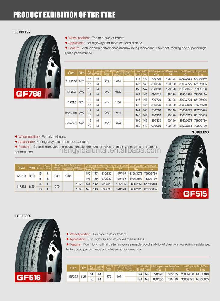 Factory direct high-quality TRUCK TYRE 295/80R22.5