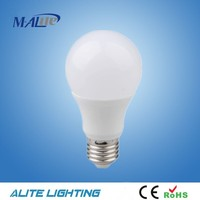 China Manufacturing 12v lsolar A65 led light bulb e27 energy saving led light bulb with best price well