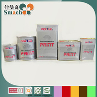 China supplier hotsell solvent based thinner