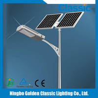 Chinese supplier wholesales induction solar street light best products for import