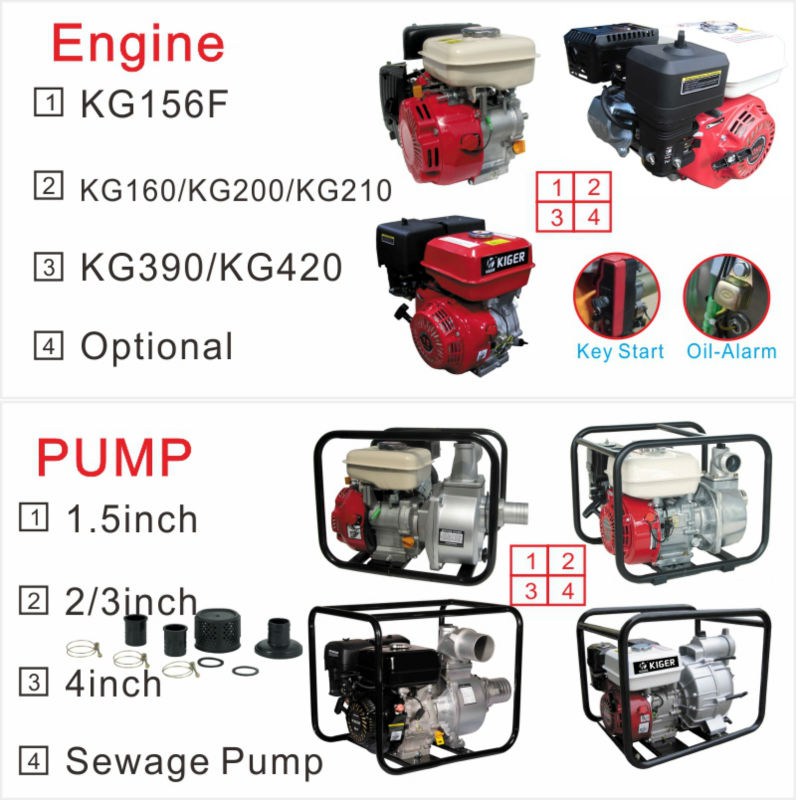 KG168F 6.5 HP gasoline engine honda type