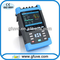 Power And Energy Troubleshooting Device GFUVE
