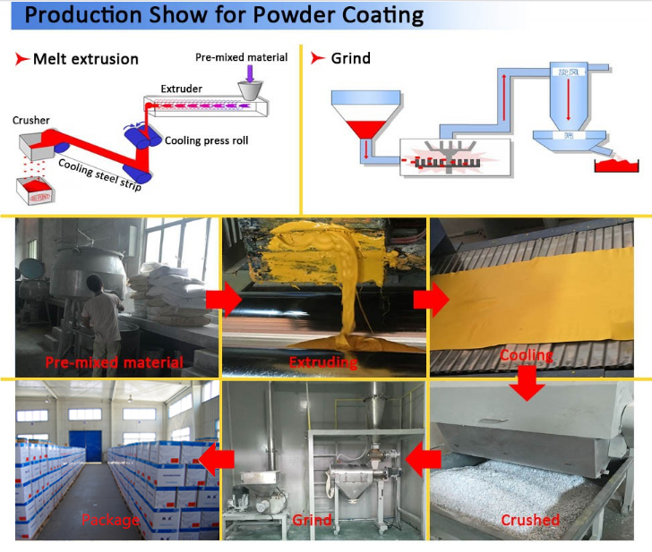 Solid Electrically Conductive Spraying Dry Powder Paint