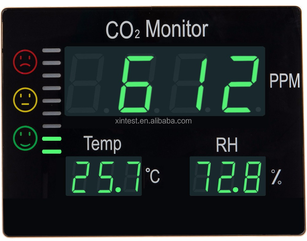 Wall mount Indoor Gas Detector CO2 Monitor Temperature/RH Meter