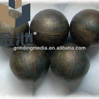 casting iron grining ball for copper mining resources