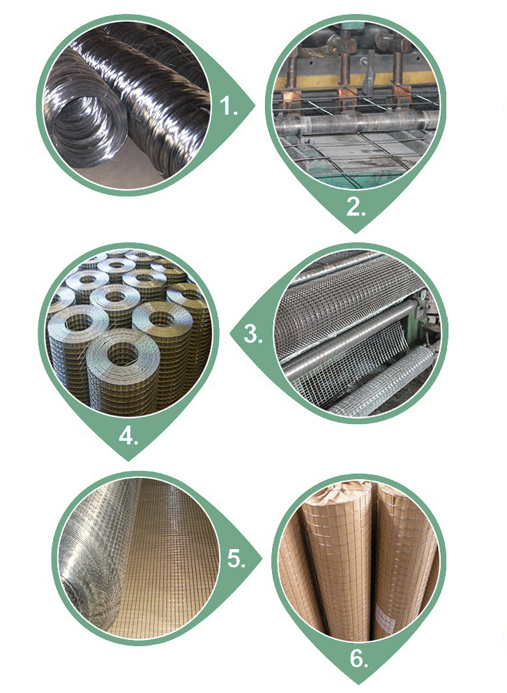 Good Quality 2x4 Welded Wire Mesh Panel