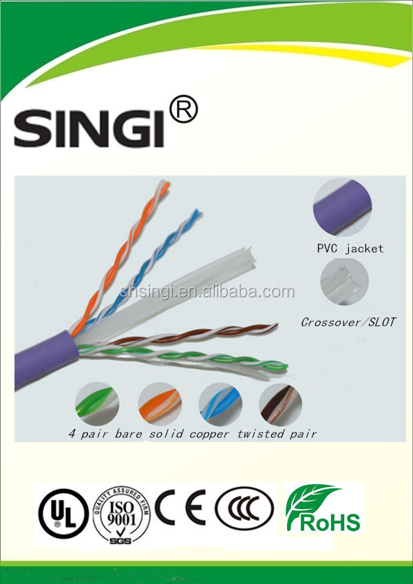 cat6 network cable
