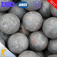 ShanDong 60mm Hot Rolling Production Technical Forged Steel Ball with iso9001
