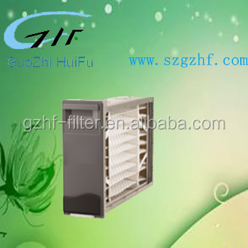 Excellent properties Square hepa filter for telecom cabinet