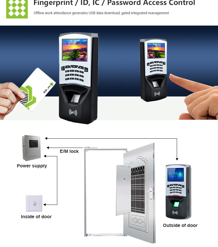 Web Server Fingerprint Anti Passback Access Control Assemble Parts System