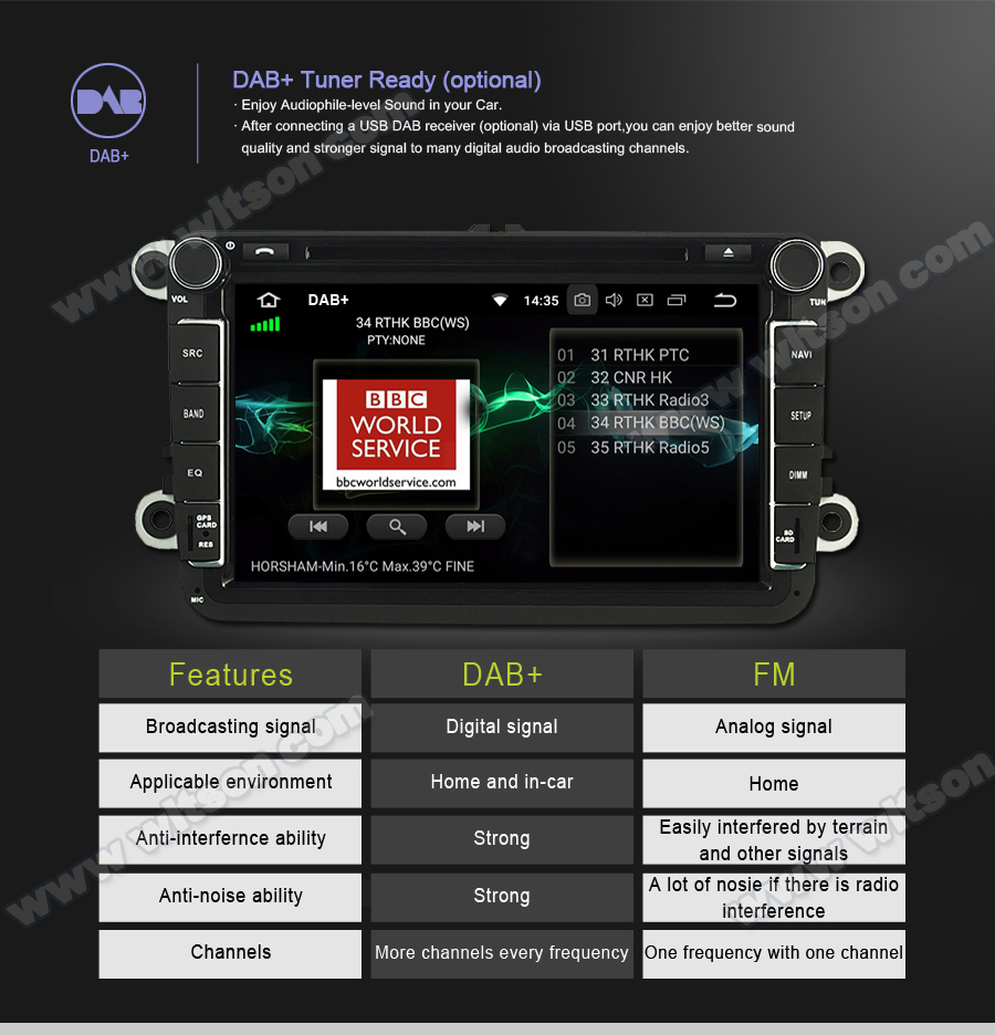 WITSON ANDROID 8.0 AUTO RADIO DVD PLAYER GPS FOR MERCEDES BENZ ML 320 ML 350 W164 GL X164 GL320 GL420 GL450 GL500