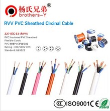 cheap price waterproof electric wire different types of electrical wiring