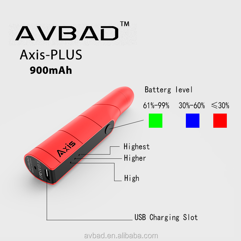 AVBAD company Top related Axis heat stick ceramic heater e-cigarette custom made unique design Mox style Axis new design