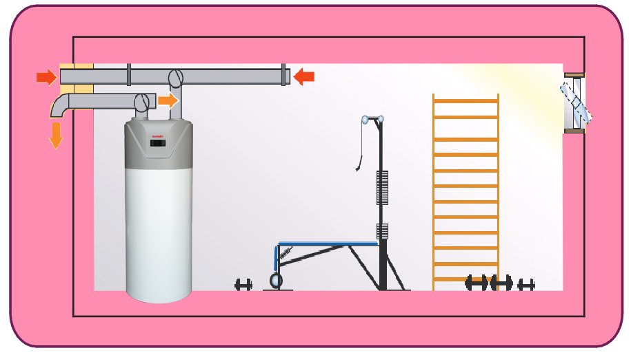 air to water heat pump hot water heating
