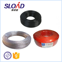 Explosion Proof Heating Cable AND Armored