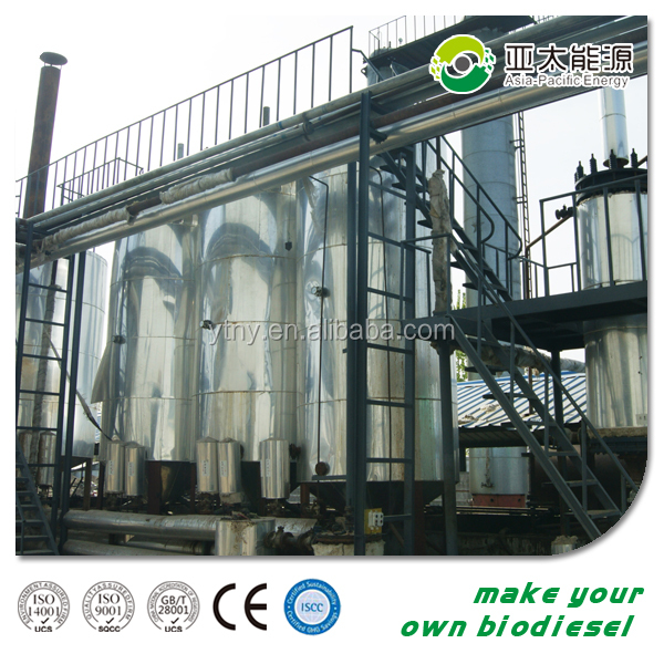 Energy saving manufacture small biodiesel plant by processing vegetable oil /animal fats