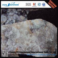 Other non-metallic minerals & products minerals fluorspar