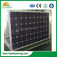 High quality best price photovoltaic panel 250w monocrystalline solar panel