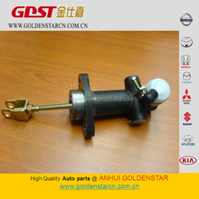 High Quality Clutch Master Cylinder For Japanese Car OEM MC-113150