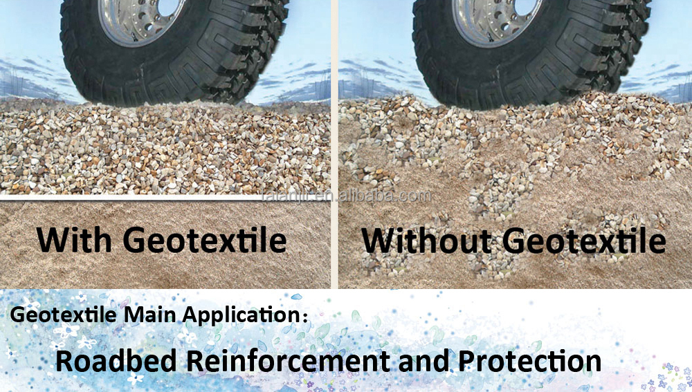 Pet Road Construction Geotextile Fabric Felt Nonwoven