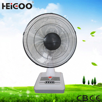 House Electric Plastic Table Desk Fan