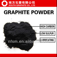 Low Sulfur Amorphous Graphite with high quality