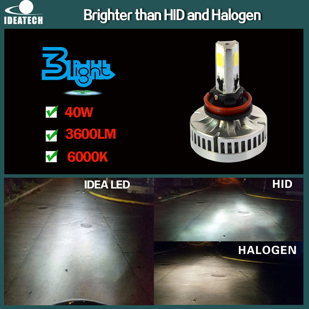 Ideatech osring led headlight bulb 40w 3600lm H11 car led headlight stable quality depo auto lamp