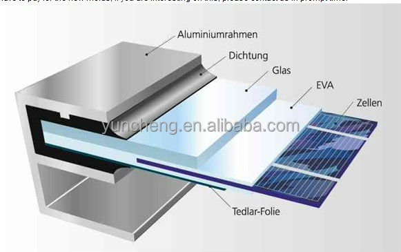 Aluminum Solar Panel Frame used for Solar Mounting System