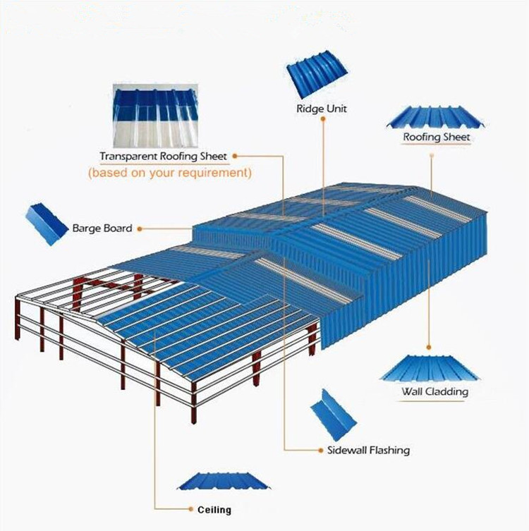 FRP fiberglass roof sheet for steel structure canopy