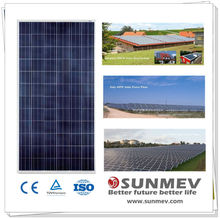 300W solar panel price list with cheap solar panels china