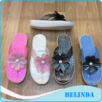 Polpular raw material to manufacture slipper , Woman Slipper