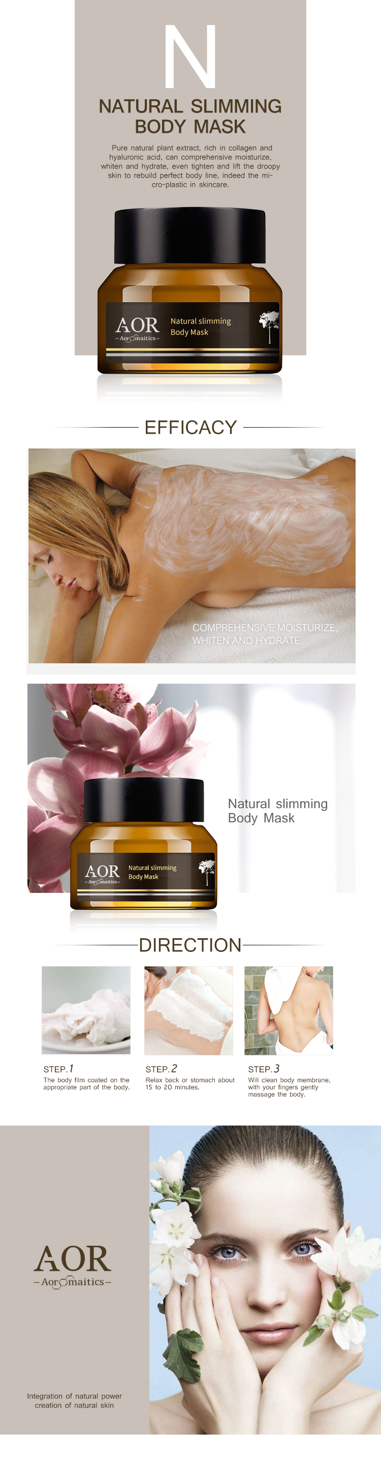 OEM/ODM Natural slimming Body Mask for Whitening Smoothing Firming Hydrating