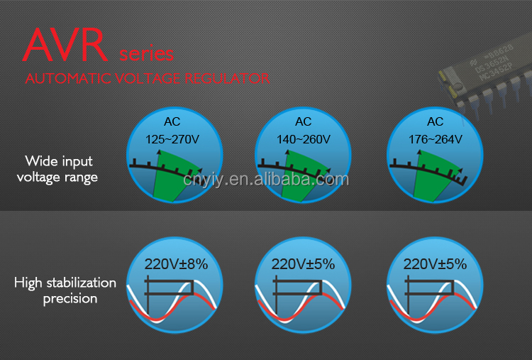 1kva home voltage regulator automatic voltage regulator stabilizer voltage steplizer