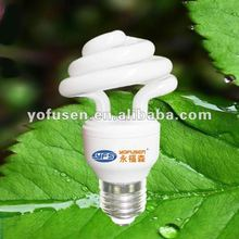 Mushroom type Energy Saving product CE GS EMC