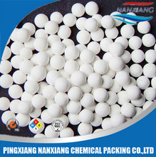 2016 Useful Activated Alumina