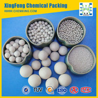 Ceramic Ball reactor