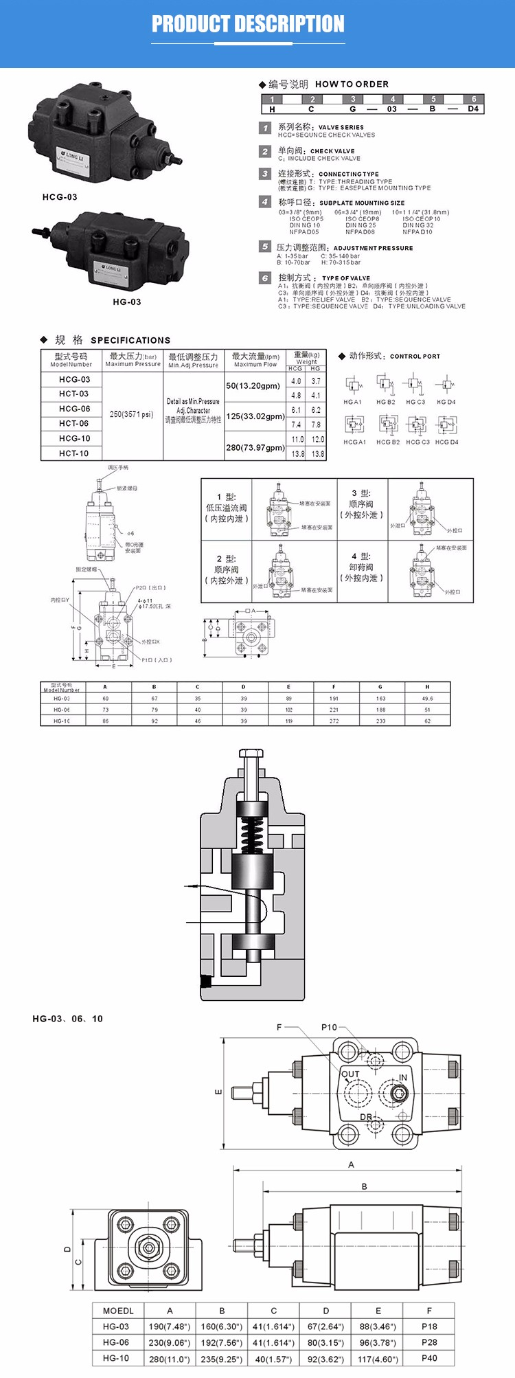 HG 03 06 10 Yuken hydraulic sequnce check pressure control valve with good price